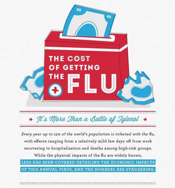 cost of the flu infographic