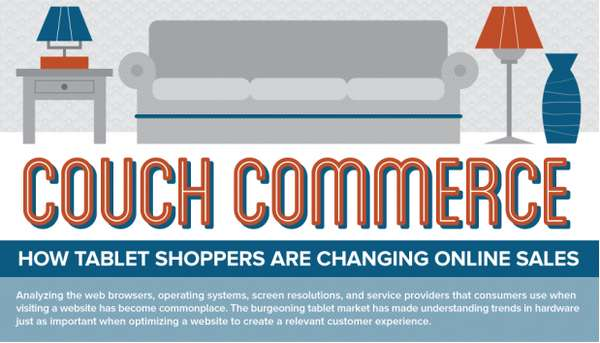 couch commerce infographic