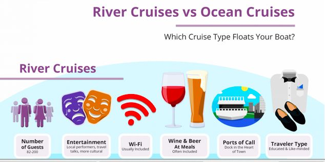 Contrasting Cruise Charts