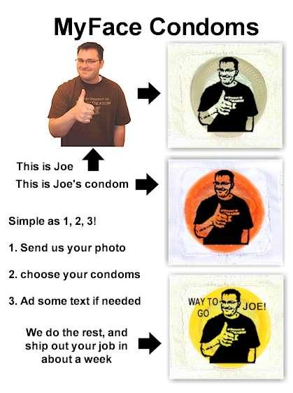 Custom Condoms
