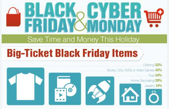 Optimizing Holiday Shopping Infographics