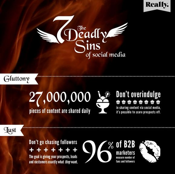 deadly sins of social media