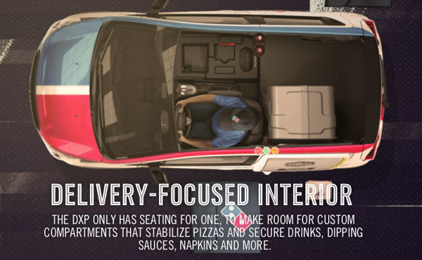 Pizza-Heating Delivery Cars