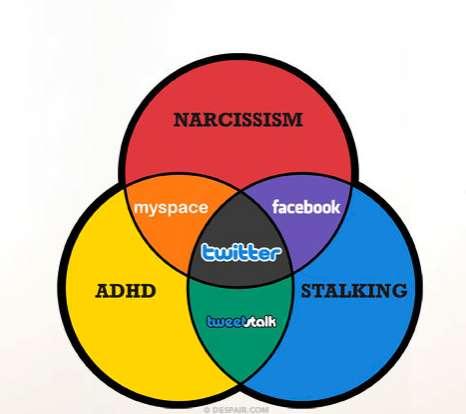 Mocking Social Media