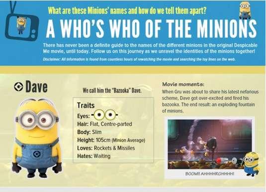 despicable me minion names - photo #9