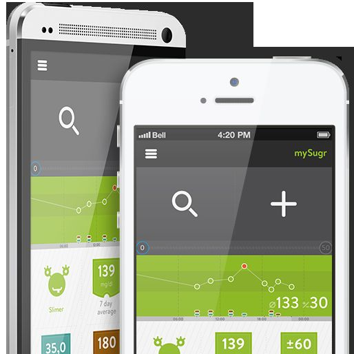 Gamified Disease Management Apps
