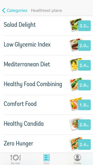 Expansive Diet Apps