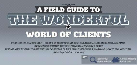 Worlds Worst Clients Infographics