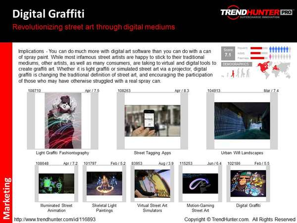 Digital Art Trend Report
