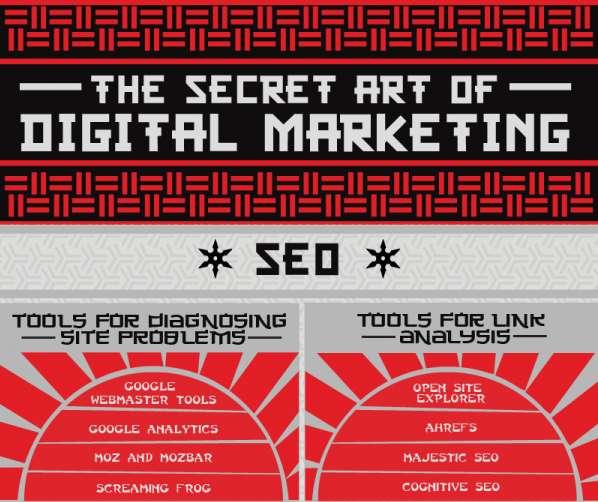 Badass Branding Infographics