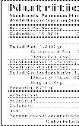 Disgusting Nutrition Facts