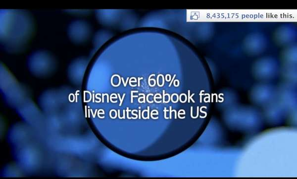 Facebook Page Celebrations