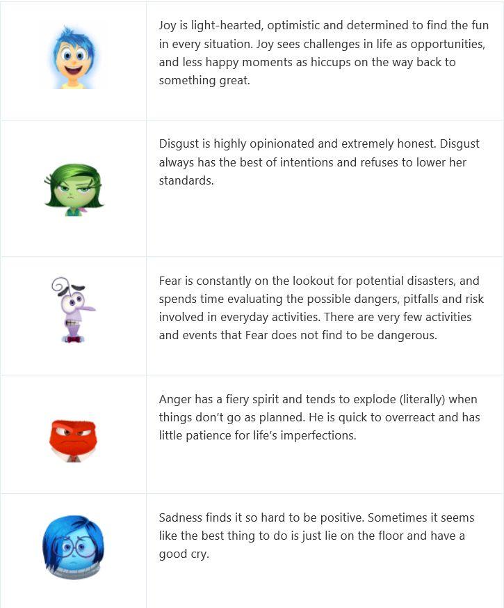 Moody Messenger Emojis