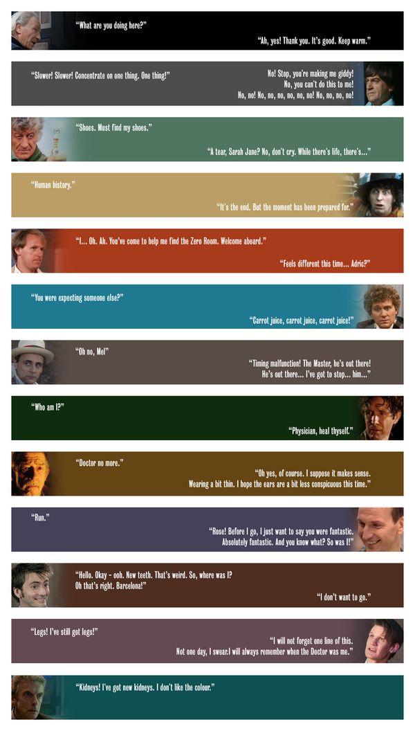 Sci-Fi Television Quote Charts