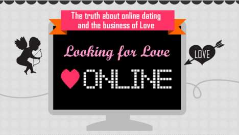Internet Romance Charts