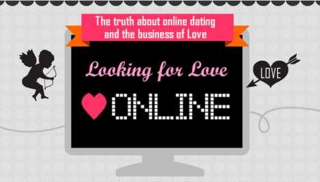Internet Romance Charts