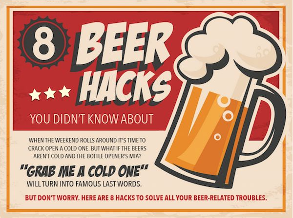 Illustrated Beer Guides