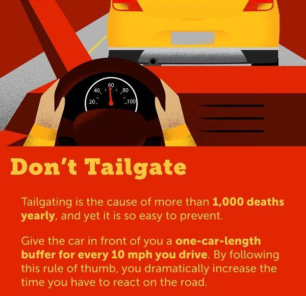 Driving Etiquette Guides
