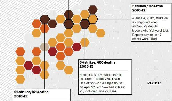 Drone History Attack Maps