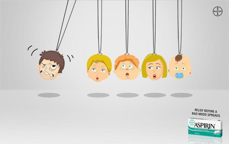 Chain Reaction Headache Ads