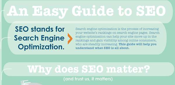 easy guide to seo
