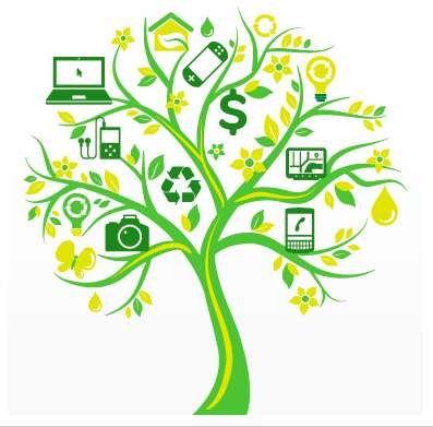 Eco Online Trading