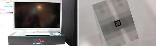 Energy-Saving Televisions