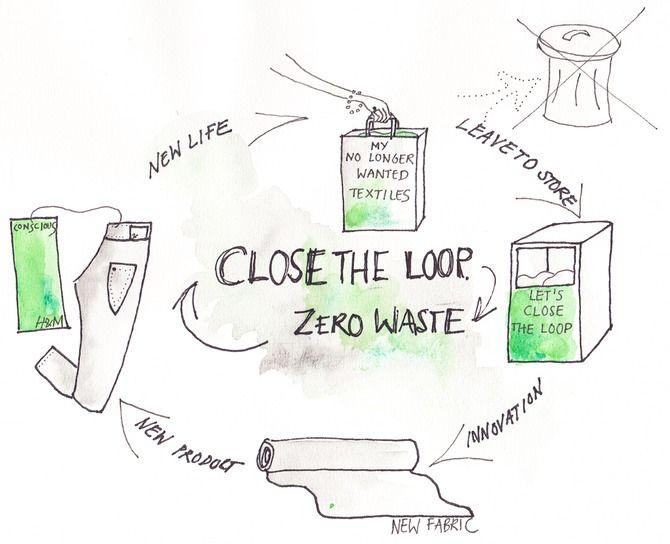 Upcycled Eco-Friendly Denim