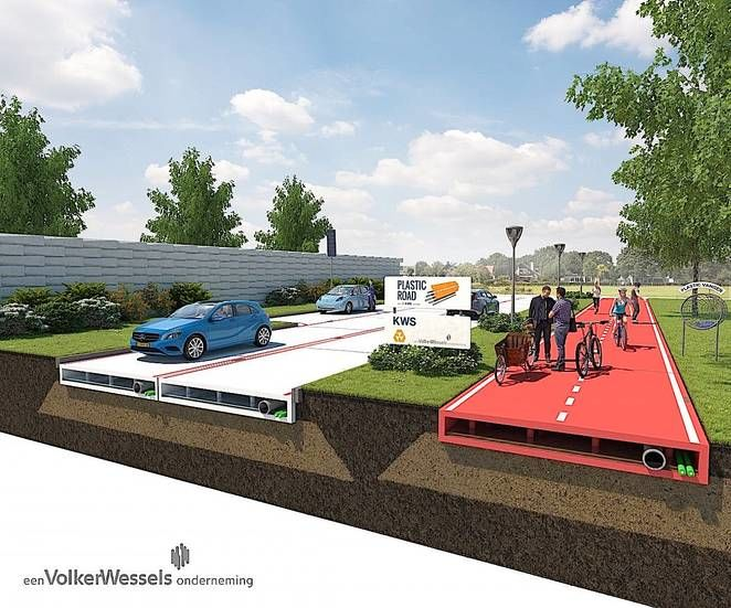 Recycled Plastic Roads