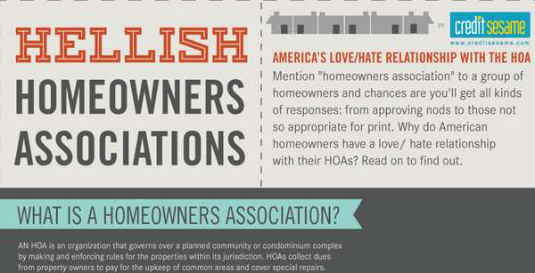 Homeowner Hate Infographics