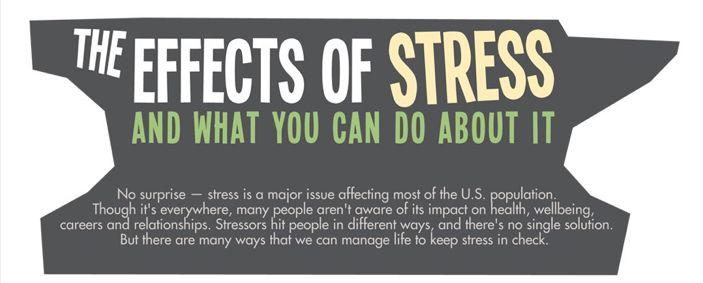 Stress Solution Stats