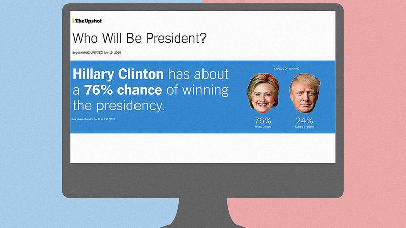Data-Driven Presidential Predictors