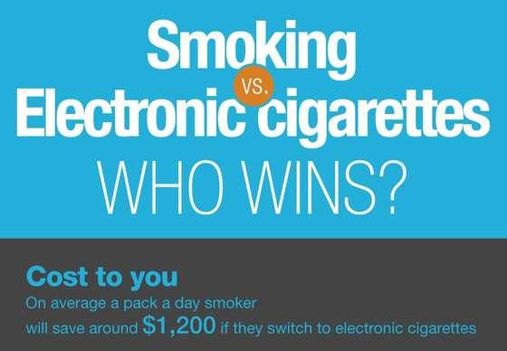 Tobacco-Free Smoker Stats