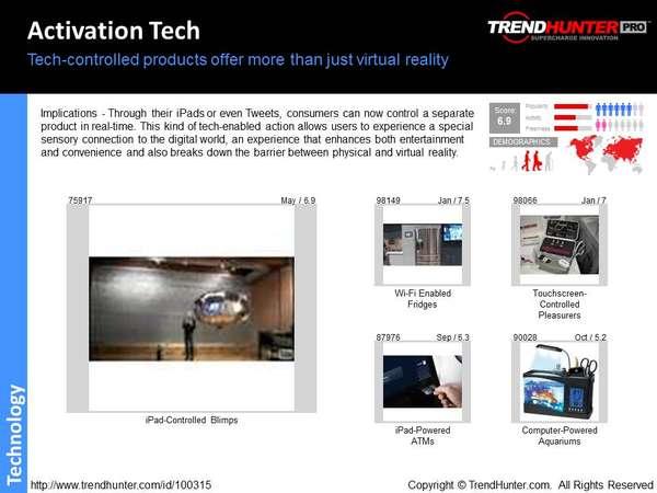 Electronics Trend Report