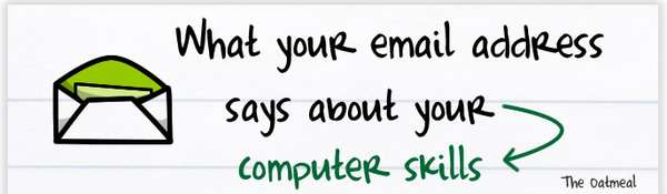 Email Reveal About you