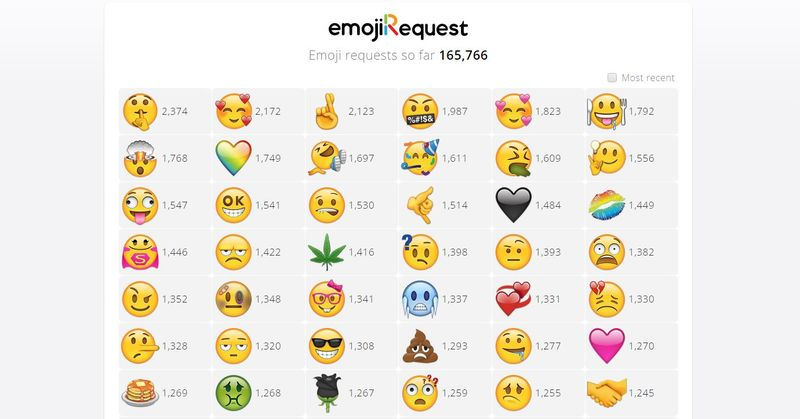Emoji Voting Websites