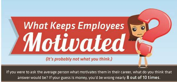 employee motivation infographic