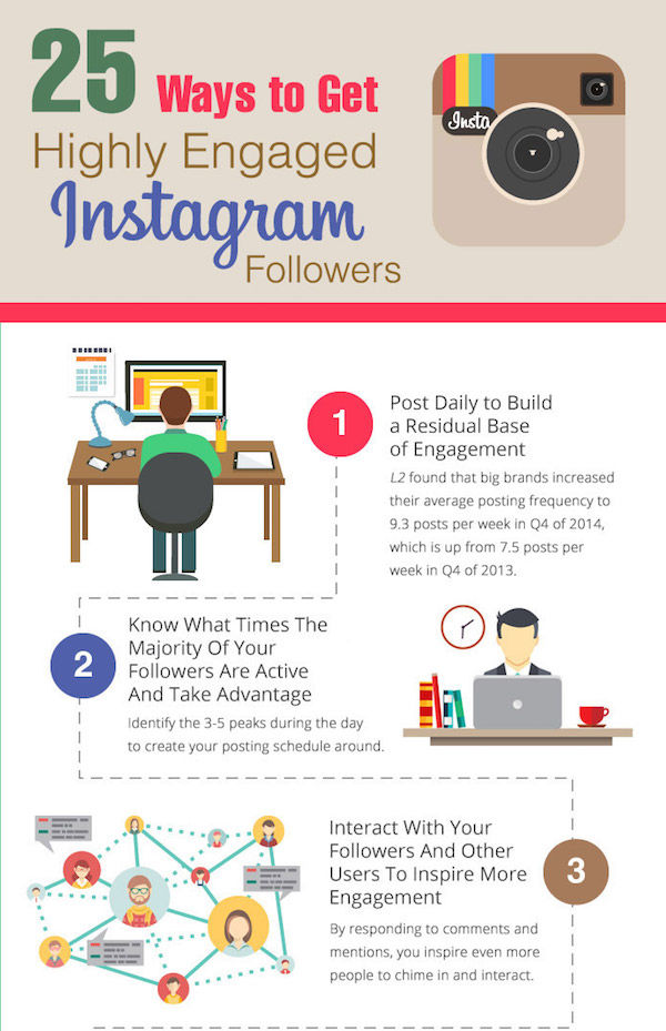 Instagram Interaction Guides
