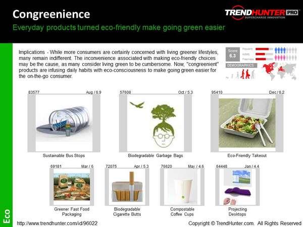 Environment Trend Report