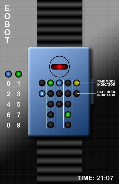 Retro Robot Timepieces