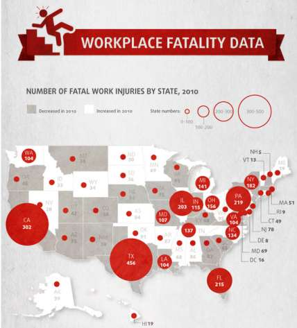 'eTrain' Deadliest Jobs