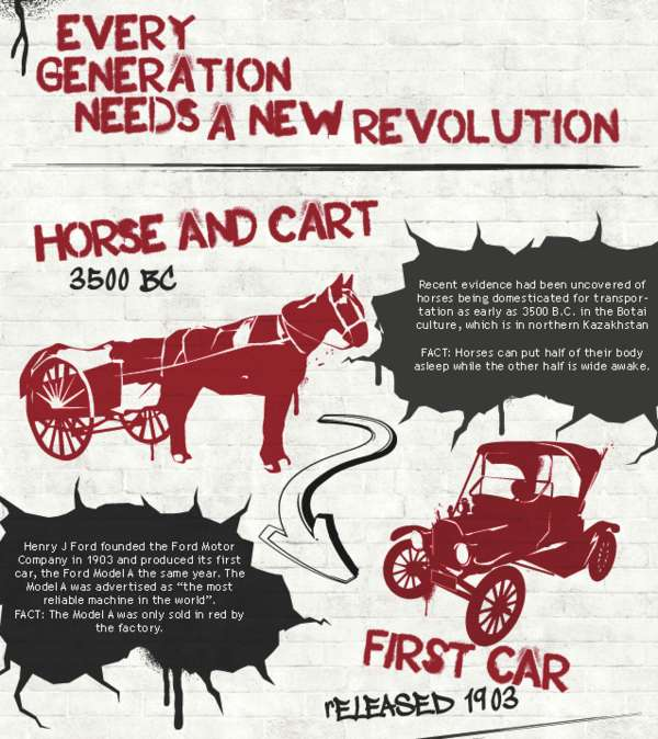 Every Generation Needs a Revolution Infographic