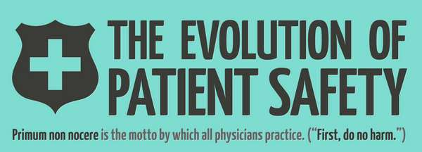 Medical Care Timelines