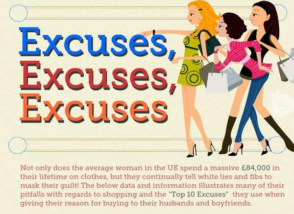 Shopping Justification Stats
