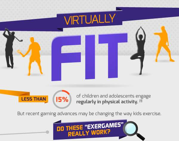 Chronological Exergaming Stats