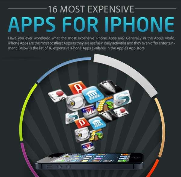 Exorbitant Smartphone Apps