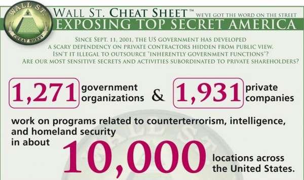 Localized Terrorism Units