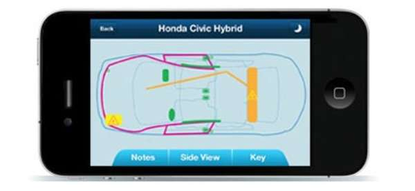 Jaws of Life Auto Apps