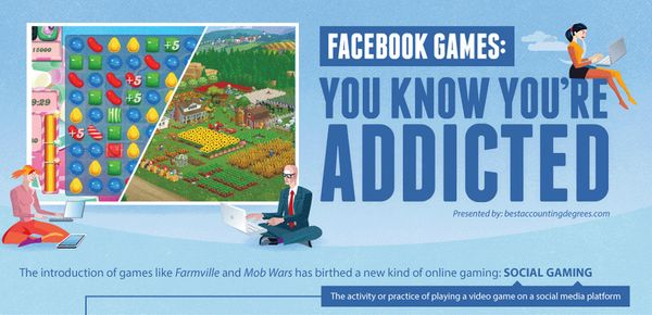 facebook games infographics