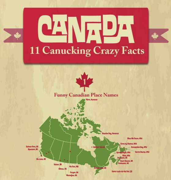 Comedic Canuck Facts